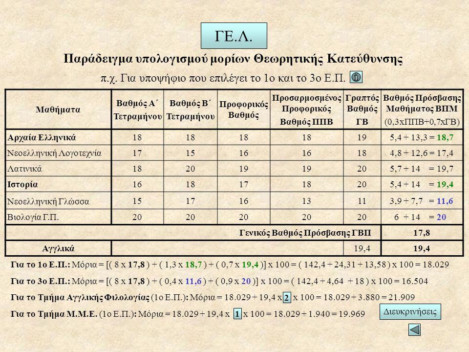 Για το 1ο Ε.Π.: Μόρια = [( 8 x 17,8 ) + ( 1,3 x 18,7 ) + ( 0,7 x 19,4 )] x 100 = ( 142,4 + 24,31 + 13,58 ) x 100 = 18.029 Για το 3ο Ε.Π.: Μόρια = [( 8