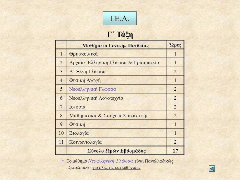 Ώρες 1Θρησκευτικά1 2Αρχαία Ελληνική Γλώσσα & Γραμματεία1 3Α΄ Ξένη Γλώσσα2 4Φυσική Αγωγή1 5Νεοελληνική Γλώσσα2 6Νεοελληνική Λογοτεχνία2 7Ιστορία2 8Μαθηματικά & Στοιχεία Στατιστικής2 9Φυσική1 10Βιολογία1 11Κοινωνιολογία2 Σύνολο Ωρών Εβδομάδος17 Μαθήματα Γενικής Παιδείας Γ΄ Τάξη * Το μάθημα Νεοελληνική Γλώσσα είναι Πανελλαδικώς εξεταζόμενο, για όλες τις κατευθύνσεις ΓΕ.Λ.