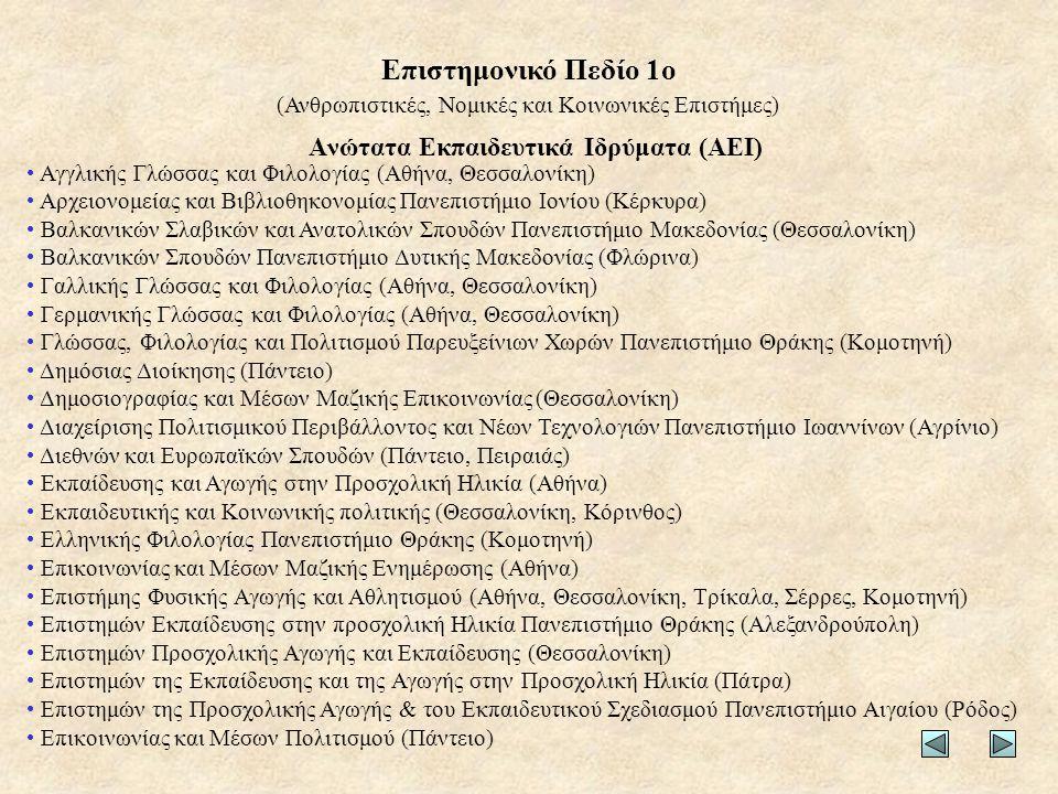 Ανώτατα Εκπαιδευτικά Ιδρύματα (ΑΕΙ) • Αγγλικής Γλώσσας και Φιλολογίας (Αθήνα, Θεσσαλονίκη) • Αρχειονομείας και Βιβλιοθηκονομίας Πανεπιστήμιο Ιονίου (Κέρκυρα) • Βαλκανικών Σλαβικών και Ανατολικών Σπουδών Πανεπιστήμιο Μακεδονίας (Θεσσαλονίκη) • Βαλκανικών Σπουδών Πανεπιστήμιο Δυτικής Μακεδονίας (Φλώρινα) • Γαλλικής Γλώσσας και Φιλολογίας (Αθήνα, Θεσσαλονίκη) • Γερμανικής Γλώσσας και Φιλολογίας (Αθήνα, Θεσσαλονίκη) • Γλώσσας, Φιλολογίας και Πολιτισμού Παρευξείνιων Χωρών Πανεπιστήμιο Θράκης (Κομοτηνή) • Δημόσιας Διοίκησης (Πάντειο) • Δημοσιογραφίας και Μέσων Μαζικής Επικοινωνίας (Θεσσαλονίκη) • Διαχείρισης Πολιτισμικού Περιβάλλοντος και Νέων Τεχνολογιών Πανεπιστήμιο Ιωαννίνων (Αγρίνιο) • Διεθνών και Ευρωπαϊκών Σπουδών (Πάντειο, Πειραιάς) • Εκπαίδευσης και Αγωγής στην Προσχολική Ηλικία (Αθήνα) • Εκπαιδευτικής και Κοινωνικής πολιτικής (Θεσσαλονίκη, Κόρινθος) • Ελληνικής Φιλολογίας Πανεπιστήμιο Θράκης (Κομοτηνή) • Επικοινωνίας και Μέσων Μαζικής Ενημέρωσης (Αθήνα) • Επιστήμης Φυσικής Αγωγής και Αθλητισμού (Αθήνα, Θεσσαλονίκη, Τρίκαλα, Σέρρες, Κομοτηνή) • Επιστημών Εκπαίδευσης στην προσχολική Ηλικία Πανεπιστήμιο Θράκης (Αλεξανδρούπολη) • Επιστημών Προσχολικής Αγωγής και Εκπαίδευσης (Θεσσαλονίκη) • Επιστημών της Εκπαίδευσης και της Αγωγής στην Προσχολική Ηλικία (Πάτρα) • Επιστημών της Προσχολικής Αγωγής & του Εκπαιδευτικού Σχεδιασμού Πανεπιστήμιο Αιγαίου (Ρόδος) • Επικοινωνίας και Μέσων Πολιτισμού (Πάντειο) (Ανθρωπιστικές, Νομικές και Κοινωνικές Επιστήμες) Επιστημονικό Πεδίο 1ο