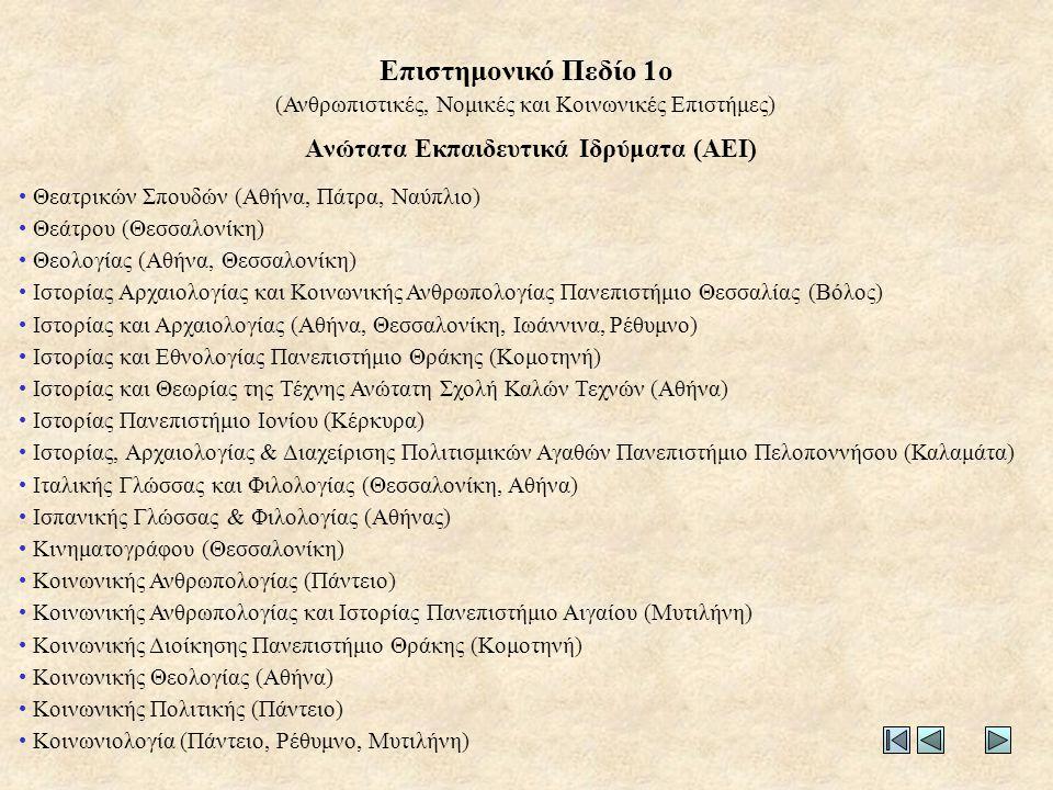Ανώτατα Εκπαιδευτικά Ιδρύματα (ΑΕΙ) • Θεατρικών Σπουδών (Αθήνα, Πάτρα, Ναύπλιο) • Θεάτρου (Θεσσαλονίκη) • Θεολογίας (Αθήνα, Θεσσαλονίκη) • Ιστορίας Αρ