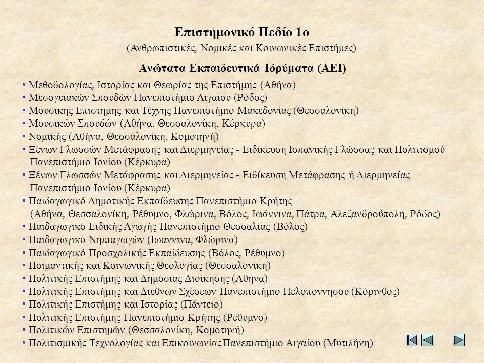 • Μεθοδολογίας, Ιστορίας και Θεωρίας της Επιστήμης (Αθήνα) • Μεσογειακών Σπουδών Πανεπιστήμιο Αιγαίου (Ρόδος) • Μουσικής Επιστήμης και Τέχνης Πανεπιστήμιο Μακεδονίας (Θεσσαλονίκη) • Μουσικών Σπουδών (Αθήνα, Θεσσαλονίκη, Κέρκυρα) • Νομικής (Αθήνα, Θεσσαλονίκη, Κομοτηνή) • Ξένων Γλωσσών Μετάφρασης και Διερμηνείας - Ειδίκευση Ισπανικής Γλώσσας και Πολιτισμού Πανεπιστήμιο Ιονίου (Κέρκυρα) • Ξένων Γλωσσών Μετάφρασης και Διερμηνείας - Ειδίκευση Μετάφρασης ή Διερμηνείας Πανεπιστήμιο Ιονίου (Κέρκυρα) • Παιδαγωγικό Δημοτικής Εκπαίδευσης Πανεπιστήμιο Κρήτης (Αθήνα, Θεσσαλονίκη, Ρέθυμνο, Φλώρινα, Βόλος, Ιωάννινα, Πάτρα, Αλεξανδρούπολη, Ρόδος) • Παιδαγωγικό Ειδικής Αγωγής Πανεπιστήμιο Θεσσαλίας (Βόλος) • Παιδαγωγικό Νηπιαγωγών (Ιωάννινα, Φλώρινα) • Παιδαγωγικό Προσχολικής Εκπαίδευσης (Βόλος, Ρέθυμνο) • Ποιμαντικής και Κοινωνικής Θεολογίας (Θεσσαλονίκη) • Πολιτικής Επιστήμης και Δημόσιας Διοίκησης (Αθήνα) • Πολιτικής Επιστήμης και Διεθνών Σχέσεων Πανεπιστήμιο Πελοποννήσου (Κόρινθος) • Πολιτικής Επιστήμης και Ιστορίας (Πάντειο) • Πολιτικής Επιστήμης Πανεπιστήμιο Κρήτης (Ρέθυμνο) • Πολιτικών Επιστημών (Θεσσαλονίκη, Κομοτηνή) • Πολιτισμικής Τεχνολογίας και Επικοινωνίας Πανεπιστήμιο Αιγαίου (Μυτιλήνη) Ανώτατα Εκπαιδευτικά Ιδρύματα (ΑΕΙ) (Ανθρωπιστικές, Νομικές και Κοινωνικές Επιστήμες) Επιστημονικό Πεδίο 1ο