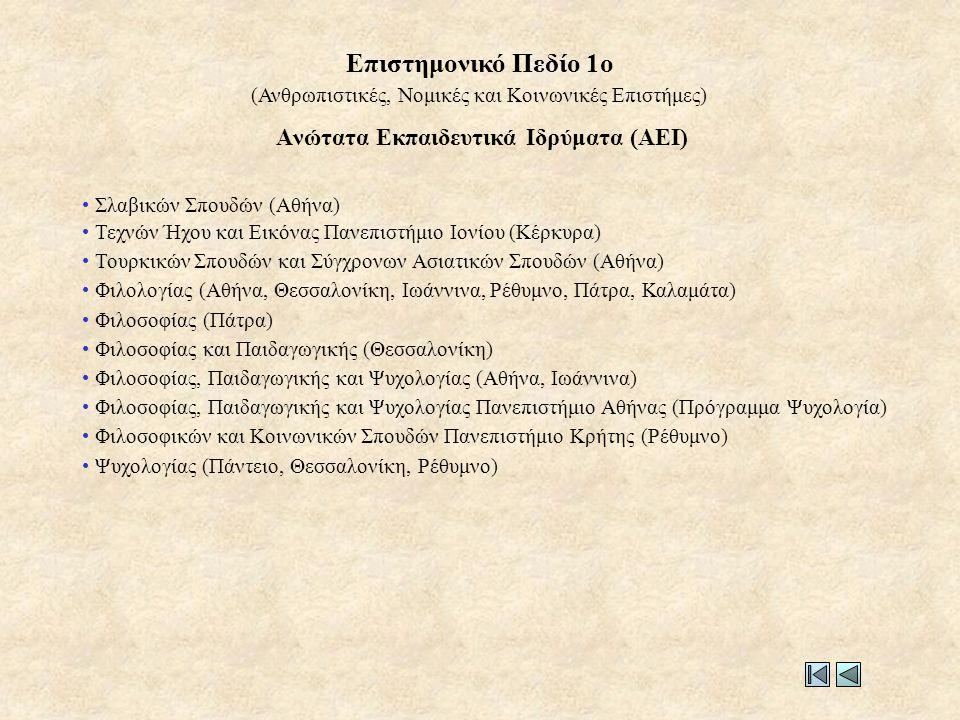 Ανώτατα Εκπαιδευτικά Ιδρύματα (ΑΕΙ) (Ανθρωπιστικές, Νομικές και Κοινωνικές Επιστήμες) • Σλαβικών Σπουδών (Αθήνα) • Τεχνών Ήχου και Εικόνας Πανεπιστήμιο Ιονίου (Κέρκυρα) • Τουρκικών Σπουδών και Σύγχρονων Ασιατικών Σπουδών (Αθήνα) • Φιλολογίας (Αθήνα, Θεσσαλονίκη, Ιωάννινα, Ρέθυμνο, Πάτρα, Καλαμάτα) • Φιλοσοφίας (Πάτρα) • Φιλοσοφίας και Παιδαγωγικής (Θεσσαλονίκη) • Φιλοσοφίας, Παιδαγωγικής και Ψυχολογίας (Αθήνα, Ιωάννινα) • Φιλοσοφίας, Παιδαγωγικής και Ψυχολογίας Πανεπιστήμιο Αθήνας (Πρόγραμμα Ψυχολογία) • Φιλοσοφικών και Κοινωνικών Σπουδών Πανεπιστήμιο Κρήτης (Ρέθυμνο) • Ψυχολογίας (Πάντειο, Θεσσαλονίκη, Ρέθυμνο) Επιστημονικό Πεδίο 1ο