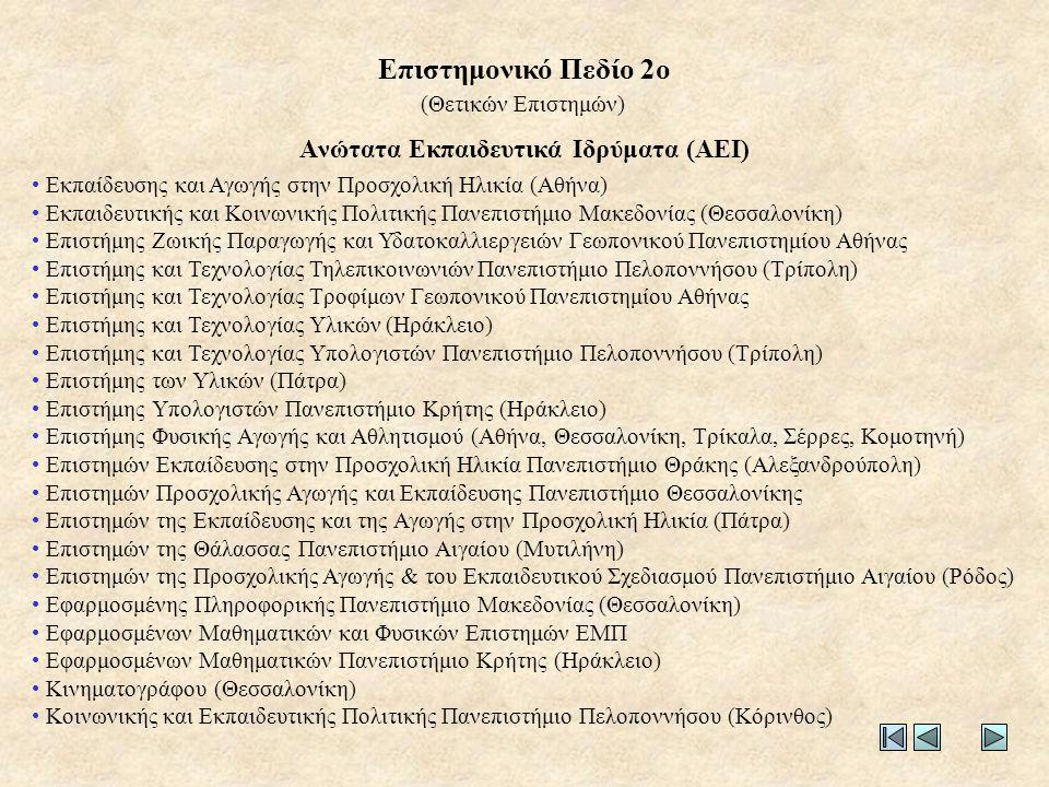 • Εκπαίδευσης και Αγωγής στην Προσχολική Ηλικία (Αθήνα) • Εκπαιδευτικής και Κοινωνικής Πολιτικής Πανεπιστήμιο Μακεδονίας (Θεσσαλονίκη) • Επιστήμης Ζωι