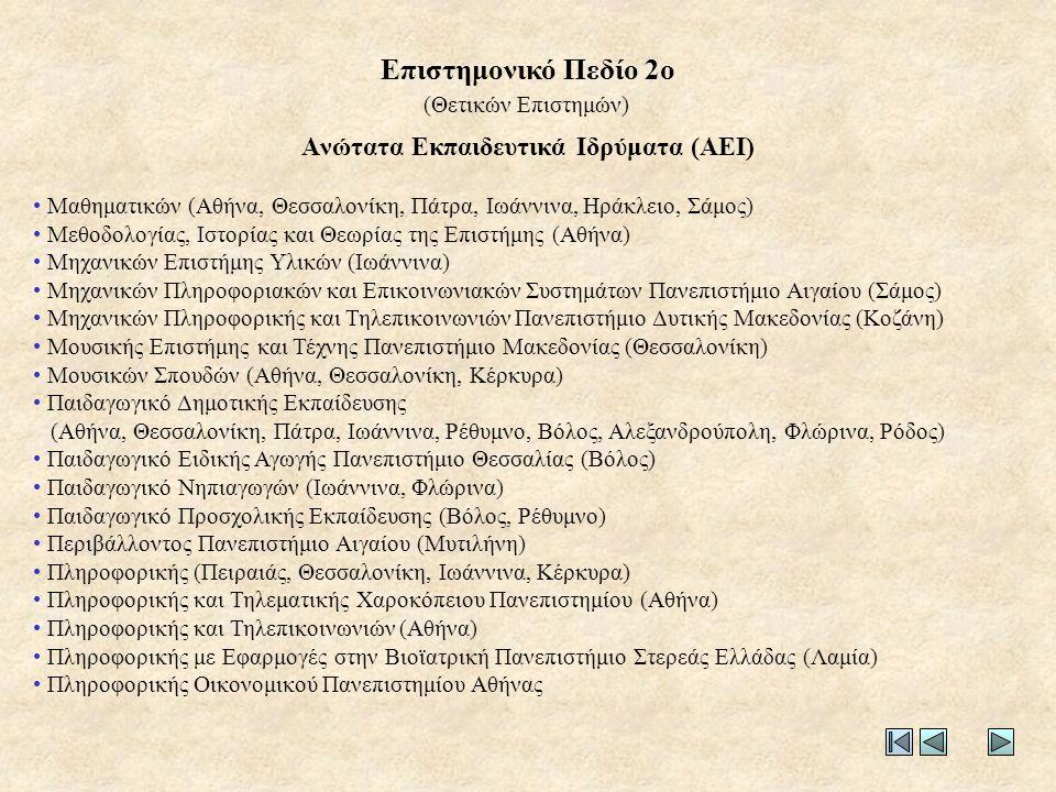 • Μαθηματικών (Αθήνα, Θεσσαλονίκη, Πάτρα, Ιωάννινα, Ηράκλειο, Σάμος) • Μεθοδολογίας, Ιστορίας και Θεωρίας της Επιστήμης (Αθήνα) • Μηχανικών Επιστήμης Υλικών (Ιωάννινα) • Μηχανικών Πληροφοριακών και Επικοινωνιακών Συστημάτων Πανεπιστήμιο Αιγαίου (Σάμος) • Μηχανικών Πληροφορικής και Τηλεπικοινωνιών Πανεπιστήμιο Δυτικής Μακεδονίας (Κοζάνη) • Μουσικής Επιστήμης και Τέχνης Πανεπιστήμιο Μακεδονίας (Θεσσαλονίκη) • Μουσικών Σπουδών (Αθήνα, Θεσσαλονίκη, Κέρκυρα) • Παιδαγωγικό Δημοτικής Εκπαίδευσης (Αθήνα, Θεσσαλονίκη, Πάτρα, Ιωάννινα, Ρέθυμνο, Βόλος, Αλεξανδρούπολη, Φλώρινα, Ρόδος) • Παιδαγωγικό Ειδικής Αγωγής Πανεπιστήμιο Θεσσαλίας (Βόλος) • Παιδαγωγικό Νηπιαγωγών (Ιωάννινα, Φλώρινα) • Παιδαγωγικό Προσχολικής Εκπαίδευσης (Βόλος, Ρέθυμνο) • Περιβάλλοντος Πανεπιστήμιο Αιγαίου (Μυτιλήνη) • Πληροφορικής (Πειραιάς, Θεσσαλονίκη, Ιωάννινα, Κέρκυρα) • Πληροφορικής και Τηλεματικής Χαροκόπειου Πανεπιστημίου (Αθήνα) • Πληροφορικής και Τηλεπικοινωνιών (Αθήνα) • Πληροφορικής με Εφαρμογές στην Βιοϊατρική Πανεπιστήμιο Στερεάς Ελλάδας (Λαμία) • Πληροφορικής Οικονομικού Πανεπιστημίου Αθήνας Ανώτατα Εκπαιδευτικά Ιδρύματα (ΑΕΙ) Επιστημονικό Πεδίο 2ο (Θετικών Επιστημών)