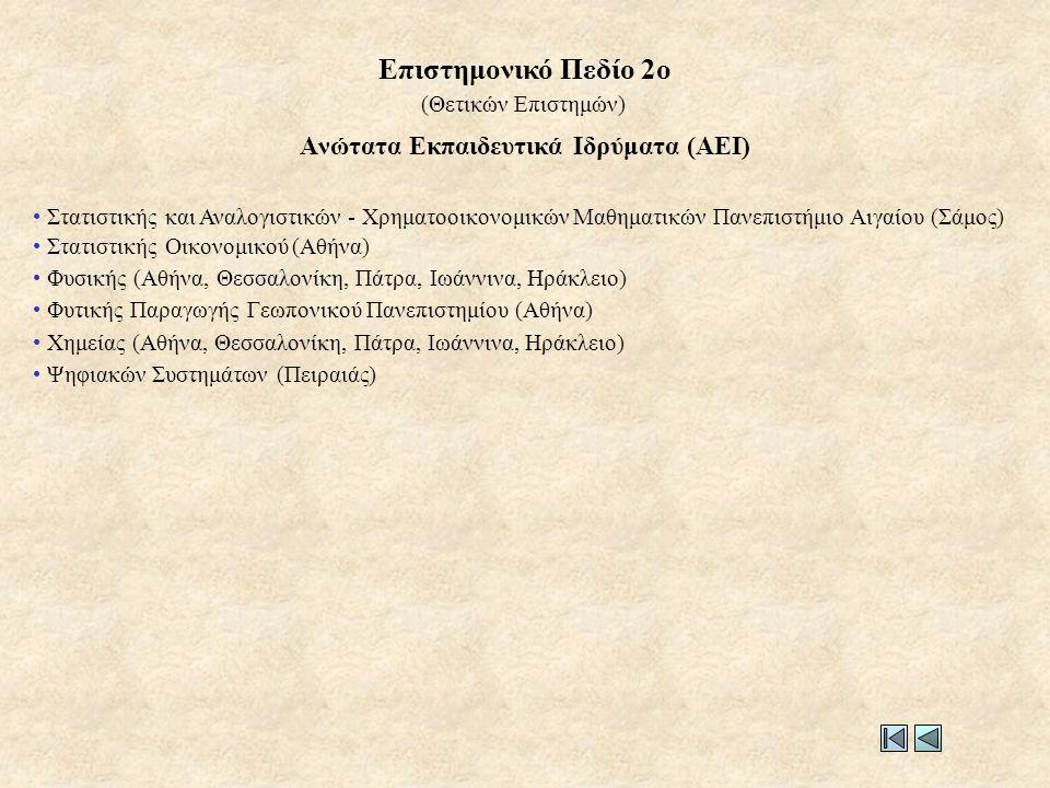• Στατιστικής και Αναλογιστικών - Χρηματοοικονομικών Μαθηματικών Πανεπιστήμιο Αιγαίου (Σάμος) • Στατιστικής Οικονομικού (Αθήνα) • Φυσικής (Αθήνα, Θεσσαλονίκη, Πάτρα, Ιωάννινα, Ηράκλειο) • Φυτικής Παραγωγής Γεωπονικού Πανεπιστημίου (Αθήνα) • Χημείας (Αθήνα, Θεσσαλονίκη, Πάτρα, Ιωάννινα, Ηράκλειο) • Ψηφιακών Συστημάτων (Πειραιάς) Ανώτατα Εκπαιδευτικά Ιδρύματα (ΑΕΙ) Επιστημονικό Πεδίο 2ο (Θετικών Επιστημών)