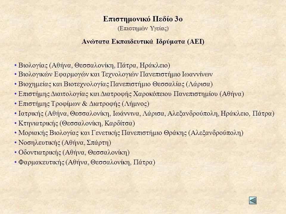 Ανώτατα Εκπαιδευτικά Ιδρύματα (ΑΕΙ) • Βιολογίας (Αθήνα, Θεσσαλονίκη, Πάτρα, Ηράκλειο) • Βιολογικών Εφαρμογών και Τεχνολογιών Πανεπιστήμιο Ιωαννίνων •