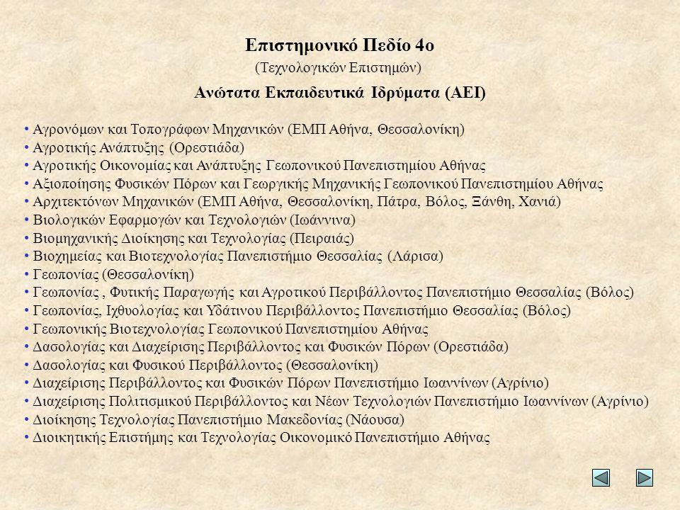 Ανώτατα Εκπαιδευτικά Ιδρύματα (ΑΕΙ) • Αγρονόμων και Τοπογράφων Μηχανικών (ΕΜΠ Αθήνα, Θεσσαλονίκη) • Αγροτικής Ανάπτυξης (Ορεστιάδα) • Αγροτικής Οικονομίας και Ανάπτυξης Γεωπονικού Πανεπιστημίου Αθήνας • Αξιοποίησης Φυσικών Πόρων και Γεωργικής Μηχανικής Γεωπονικού Πανεπιστημίου Αθήνας • Αρχιτεκτόνων Μηχανικών (ΕΜΠ Αθήνα, Θεσσαλονίκη, Πάτρα, Βόλος, Ξάνθη, Χανιά) • Βιολογικών Εφαρμογών και Τεχνολογιών (Ιωάννινα) • Βιομηχανικής Διοίκησης και Τεχνολογίας (Πειραιάς) • Βιοχημείας και Βιοτεχνολογίας Πανεπιστήμιο Θεσσαλίας (Λάρισα) • Γεωπονίας (Θεσσαλονίκη) • Γεωπονίας, Φυτικής Παραγωγής και Αγροτικού Περιβάλλοντος Πανεπιστήμιο Θεσσαλίας (Βόλος) • Γεωπονίας, Ιχθυολογίας και Υδάτινου Περιβάλλοντος Πανεπιστήμιο Θεσσαλίας (Βόλος) • Γεωπονικής Βιοτεχνολογίας Γεωπονικού Πανεπιστημίου Αθήνας • Δασολογίας και Διαχείρισης Περιβάλλοντος και Φυσικών Πόρων (Ορεστιάδα) • Δασολογίας και Φυσικού Περιβάλλοντος (Θεσσαλονίκη) • Διαχείρισης Περιβάλλοντος και Φυσικών Πόρων Πανεπιστήμιο Ιωαννίνων (Αγρίνιο) • Διαχείρισης Πολιτισμικού Περιβάλλοντος και Νέων Τεχνολογιών Πανεπιστήμιο Ιωαννίνων (Αγρίνιο) • Διοίκησης Τεχνολογίας Πανεπιστήμιο Μακεδονίας (Νάουσα) • Διοικητικής Επιστήμης και Τεχνολογίας Οικονομικό Πανεπιστήμιο Αθήνας (Τεχνολογικών Επιστημών) Επιστημονικό Πεδίο 4ο