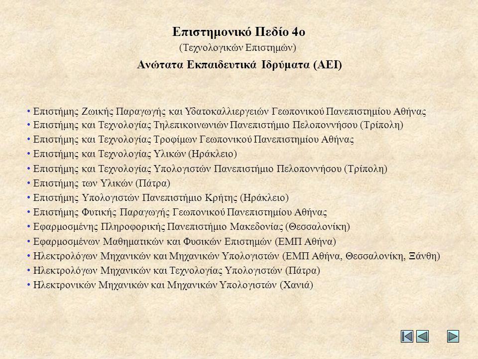 Ανώτατα Εκπαιδευτικά Ιδρύματα (ΑΕΙ) • Επιστήμης Ζωικής Παραγωγής και Υδατοκαλλιεργειών Γεωπονικού Πανεπιστημίου Αθήνας • Επιστήμης και Τεχνολογίας Τηλ