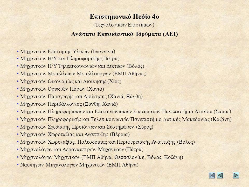 Ανώτατα Εκπαιδευτικά Ιδρύματα (ΑΕΙ) • Μηχανικών Επιστήμης Υλικών (Ιωάννινα) • Μηχανικών Η/Υ και Πληροφορικής (Πάτρα) • Μηχανικών Η/Υ Τηλεπικοινωνιών και Δικτύων (Βόλος) • Μηχανικών Μεταλλείων Μεταλλουργών (ΕΜΠ Αθήνας) • Μηχανικών Οικονομίας και Διοίκησης (Χίος) • Μηχανικών Ορυκτών Πόρων (Χανιά) • Μηχανικών Παραγωγής και Διοίκησης (Χανιά, Ξάνθη) • Μηχανικών Περιβάλλοντος (Ξάνθη, Χανιά) • Μηχανικών Πληροφοριακών και Επικοινωνιακών Συστημάτων Πανεπιστήμιο Αιγαίου (Σάμος) • Μηχανικών Πληροφορικής και Τηλεπικοινωνιών Πανεπιστήμιο Δυτικής Μακεδονίας (Κοζάνη) • Μηχανικών Σχεδίασης Προϊόντων και Συστημάτων (Σύρος) • Μηχανικών Χωροταξίας και Ανάπτυξης (Βέροια) • Μηχανικών Χωροταξίας, Πολεοδομίας και Περιφερειακής Ανάπτυξης (Βόλος) • Μηχανολόγων και Αεροναυπηγών Μηχανικών (Πάτρα) • Μηχανολόγων Μηχανικών (ΕΜΠ Αθήνα, Θεσσαλονίκη, Βόλος, Κοζάνη) • Ναυπηγών Μηχανολόγων Μηχανικών (ΕΜΠ Αθήνα) (Τεχνολογικών Επιστημών) Επιστημονικό Πεδίο 4ο