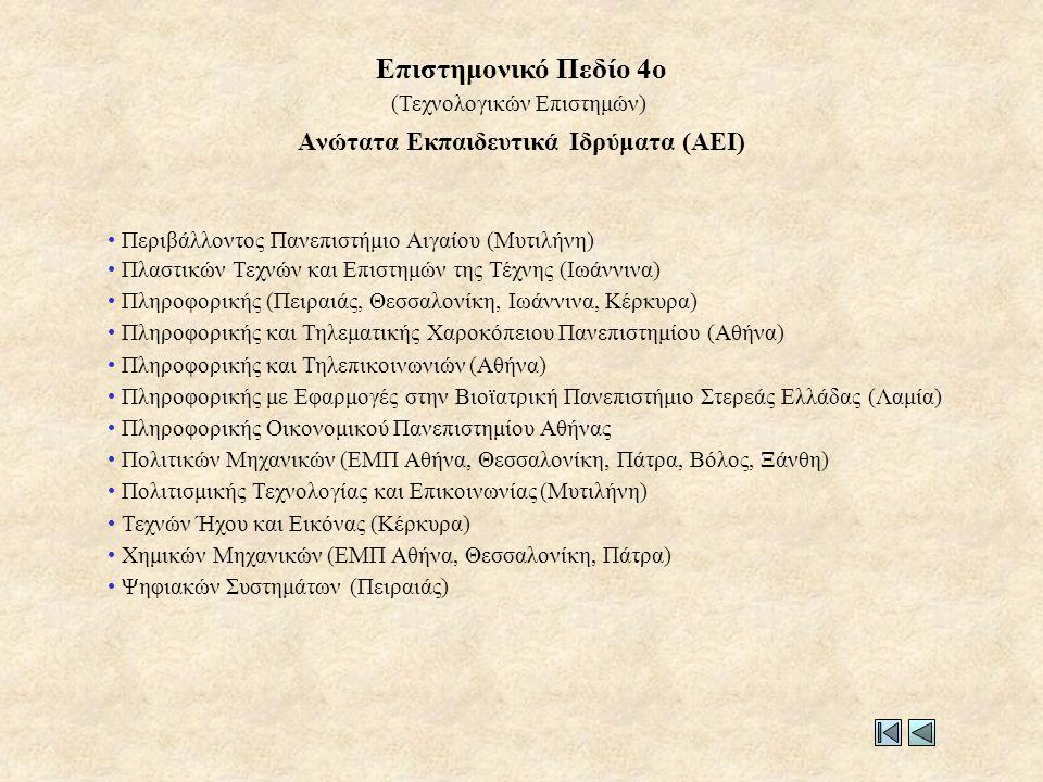 Ανώτατα Εκπαιδευτικά Ιδρύματα (ΑΕΙ) • Περιβάλλοντος Πανεπιστήμιο Αιγαίου (Μυτιλήνη) • Πλαστικών Τεχνών και Επιστημών της Τέχνης (Ιωάννινα) • Πληροφορι