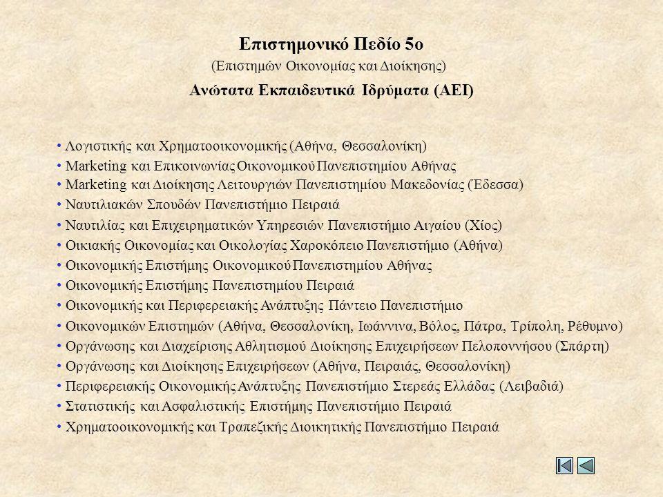 Ανώτατα Εκπαιδευτικά Ιδρύματα (ΑΕΙ) • Λογιστικής και Χρηματοοικονομικής (Αθήνα, Θεσσαλονίκη) • Marketing και Επικοινωνίας Οικονομικού Πανεπιστημίου Αθήνας • Marketing και Διοίκησης Λειτουργιών Πανεπιστημίου Μακεδονίας (Έδεσσα) • Ναυτιλιακών Σπουδών Πανεπιστήμιο Πειραιά • Ναυτιλίας και Επιχειρηματικών Υπηρεσιών Πανεπιστήμιο Αιγαίου (Χίος) • Οικιακής Οικονομίας και Οικολογίας Χαροκόπειο Πανεπιστήμιο (Αθήνα) • Οικονομικής Επιστήμης Οικονομικού Πανεπιστημίου Αθήνας • Οικονομικής Επιστήμης Πανεπιστημίου Πειραιά • Οικονομικής και Περιφερειακής Ανάπτυξης Πάντειο Πανεπιστήμιο • Οικονομικών Επιστημών (Αθήνα, Θεσσαλονίκη, Ιωάννινα, Βόλος, Πάτρα, Τρίπολη, Ρέθυμνο) • Οργάνωσης και Διαχείρισης Αθλητισμού Διοίκησης Επιχειρήσεων Πελοποννήσου (Σπάρτη) • Οργάνωσης και Διοίκησης Επιχειρήσεων (Αθήνα, Πειραιάς, Θεσσαλονίκη) • Περιφερειακής Οικονομικής Ανάπτυξης Πανεπιστήμιο Στερεάς Ελλάδας (Λειβαδιά) • Στατιστικής και Ασφαλιστικής Επιστήμης Πανεπιστήμιο Πειραιά • Χρηματοοικονομικής και Τραπεζικής Διοικητικής Πανεπιστήμιο Πειραιά (Επιστημών Οικονομίας και Διοίκησης) Επιστημονικό Πεδίο 5ο