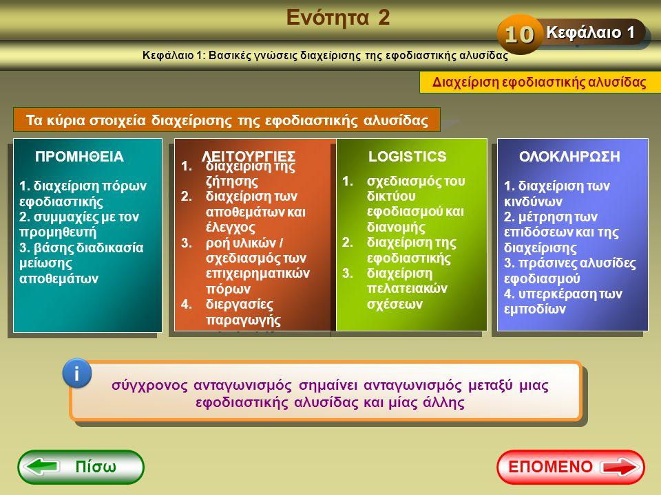 Ενότητα 2 Κεφάλαιο 1: Βασικές γνώσεις διαχείρισης της εφοδιαστικής αλυσίδας Τα κύρια στοιχεία διαχείρισης της εφοδιαστικής αλυσίδας 1.διαχείριση της ζ