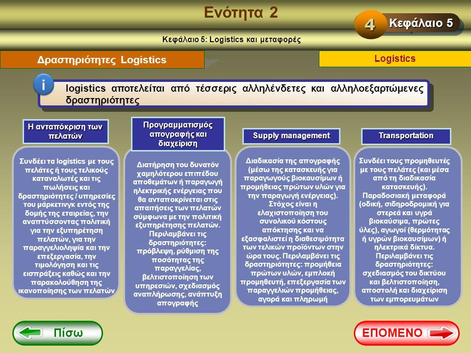 Ενότητα 2 Κεφάλαιο 5: Logistics και μεταφορές Logistics Δραστηριότητες Logistics logistics αποτελείται από τέσσερις αλληλένδετες και αλληλοεξαρτώμενες