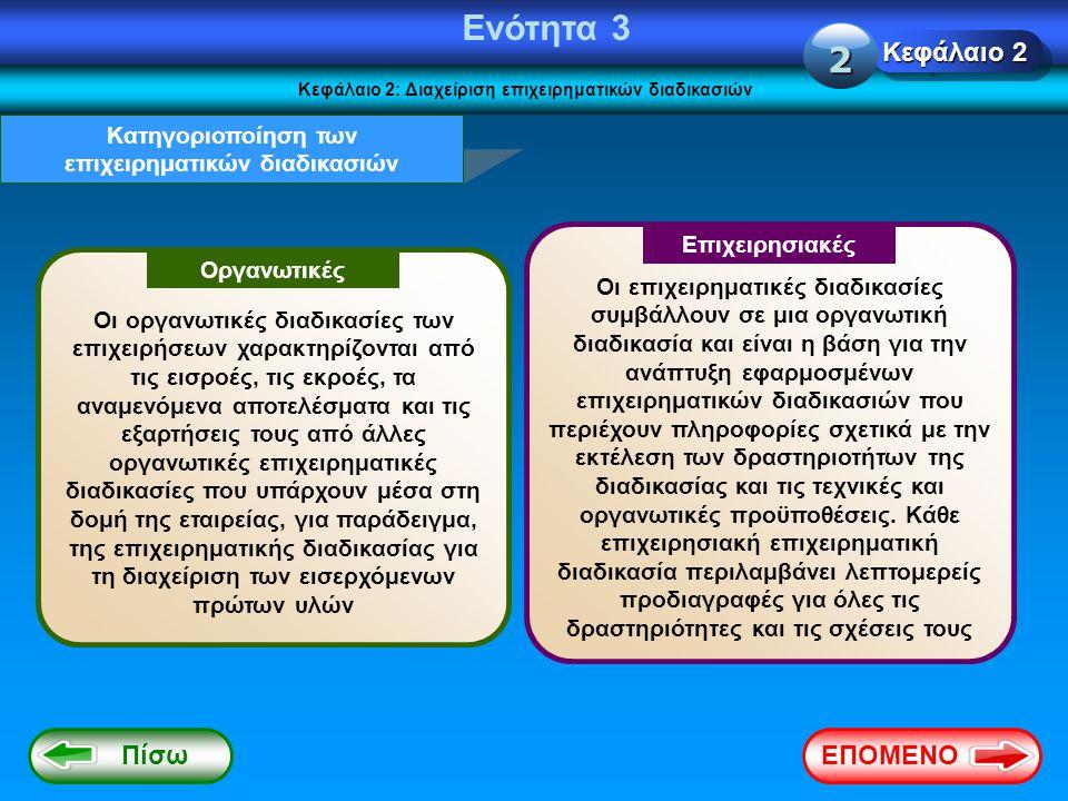Ενότητα 3 Κεφάλαιο 2: Διαχείριση επιχειρηματικών διαδικασιών Κατηγοριοποίηση των επιχειρηματικών διαδικασιών Οργανωτικές Επιχειρησιακές Οι οργανωτικές