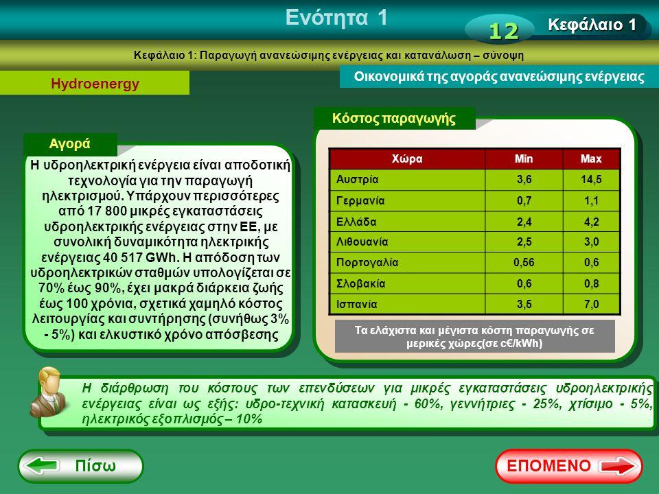Ενότητα 1 Κεφάλαιο 2: Τεχνολογίες ανανεώσιμων πηγών ενέργειας Η δομή του συστήματος ενέργειας Πηγή: Droege P.