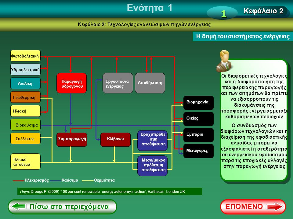 Ενότητα 1 Κεφάλαιο 2: Τεχνολογίες ανανεώσιμων πηγών ενέργειας Η δομή του συστήματος ενέργειας Πηγή: Droege P. (2009) '100 per cent renewable : energy