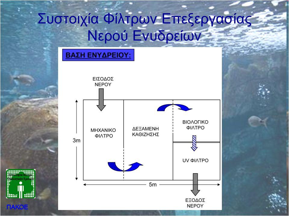 Συστοιχία Φίλτρων Επεξεργασίας Νερού Ενυδρείων ΠΑΚΟΕ