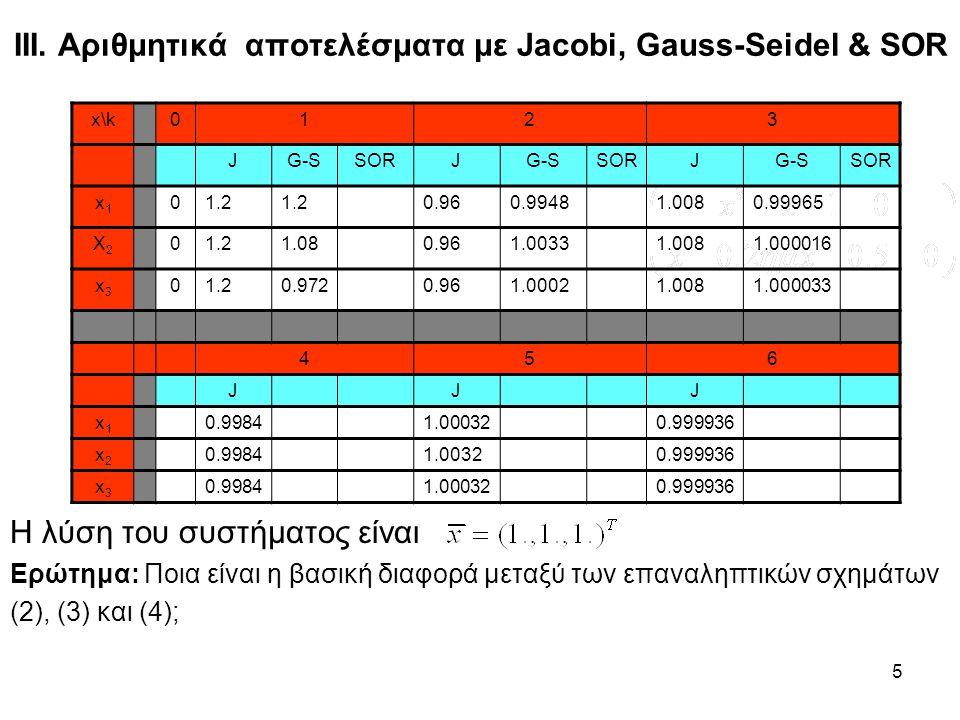5 Η λύση του συστήματος είναι Ερώτημα: Ποια είναι η βασική διαφορά μεταξύ των επαναληπτικών σχημάτων (2), (3) και (4); x\k0123 JG-SSORJG-SSORJG-SSOR x1x1 01.2 0.960.99481.0080.99965 X2X2 01.21.080.961.00331.0081.000016 x3x3 01.20.9720.961.00021.0081.000033 456 JJJ x1x1 0.99841.000320.999936 x2x2 0.99841.00320.999936 x3x3 0.99841.000320.999936 ΙΙΙ.