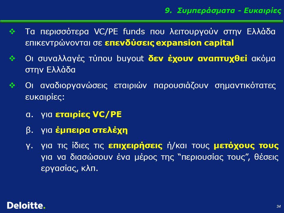 34 9. Συμπεράσματα - Ευκαιρίες  Τα περισσότερα VC/PE funds που λειτουργούν στην Ελλάδα επικεντρώνονται σε επενδύσεις expansion capital  Οι συναλλαγέ