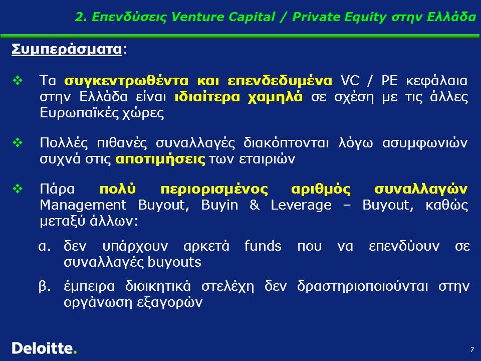 7 Συμπεράσματα:  Τα συγκεντρωθέντα και επενδεδυμένα VC / PE κεφάλαια στην Ελλάδα είναι ιδιαίτερα χαμηλά σε σχέση με τις άλλες Ευρωπαϊκές χώρες  Πολλές πιθανές συναλλαγές διακόπτονται λόγω ασυμφωνιών συχνά στις αποτιμήσεις των εταιριών  Πάρα πολύ περιορισμένος αριθμός συναλλαγών Management Buyout, Buyin & Leverage – Buyout, καθώς μεταξύ άλλων: α.δεν υπάρχουν αρκετά funds που να επενδύουν σε συναλλαγές buyouts β.έμπειρα διοικητικά στελέχη δεν δραστηριοποιούνται στην οργάνωση εξαγορών 2.