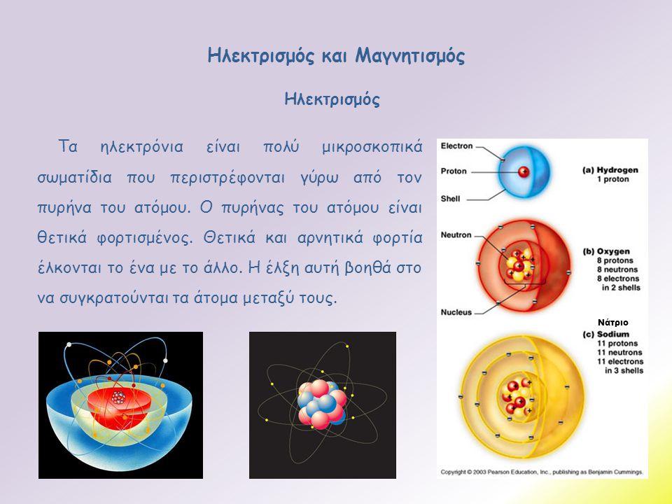 Ηλεκτρισμός και Μαγνητισμός Τα ηλεκτρόνια είναι πολύ μικροσκοπικά σωματίδια που περιστρέφονται γύρω από τον πυρήνα του ατόμου. Ο πυρήνας του ατόμου εί