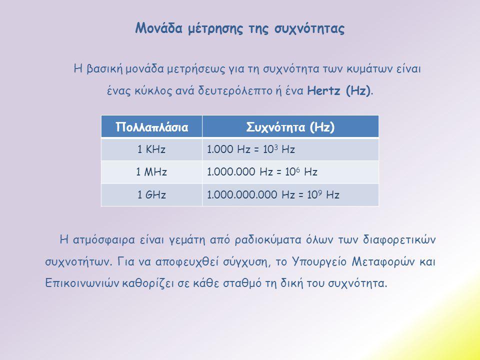 Η συχνότητα των ραδιοκυμάτων κυμαίνεται από 30 ως 300 δισεκατομμύρια Hertz (30 Hz ως 300 GHz).