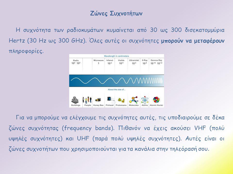 Πίνακας - Ζώνες Συχνοτήτων Ζώνες Συχνοτήτων 30 - 300 HzΕξαιρετικά χαμηλές συχνότητεςELF 300 Ηz - 3 kHz Συχνότητα φωνήςVF 3 - 30 kHzΠολύ χαμηλές συχνότητεςVLF 30 - 300 kHzΧαμηλές συχνότητεςLF 300 - 3000 kHzΜεσαίες συχνότητεςMF 3-30 MHzΥψηλές ΣυχνότητεςHF 30 - 300 MHzΠολύ υψηλές συχνότητεςVHF 300 - 3000 MHzΥπερ-υψηλές συχνότητεςUHF 3-30 GHzSuper υψηλές συχνότητεςSHF 30 - 300 GHzΕξαιρετικά υψηλές συχνότητεςEHF