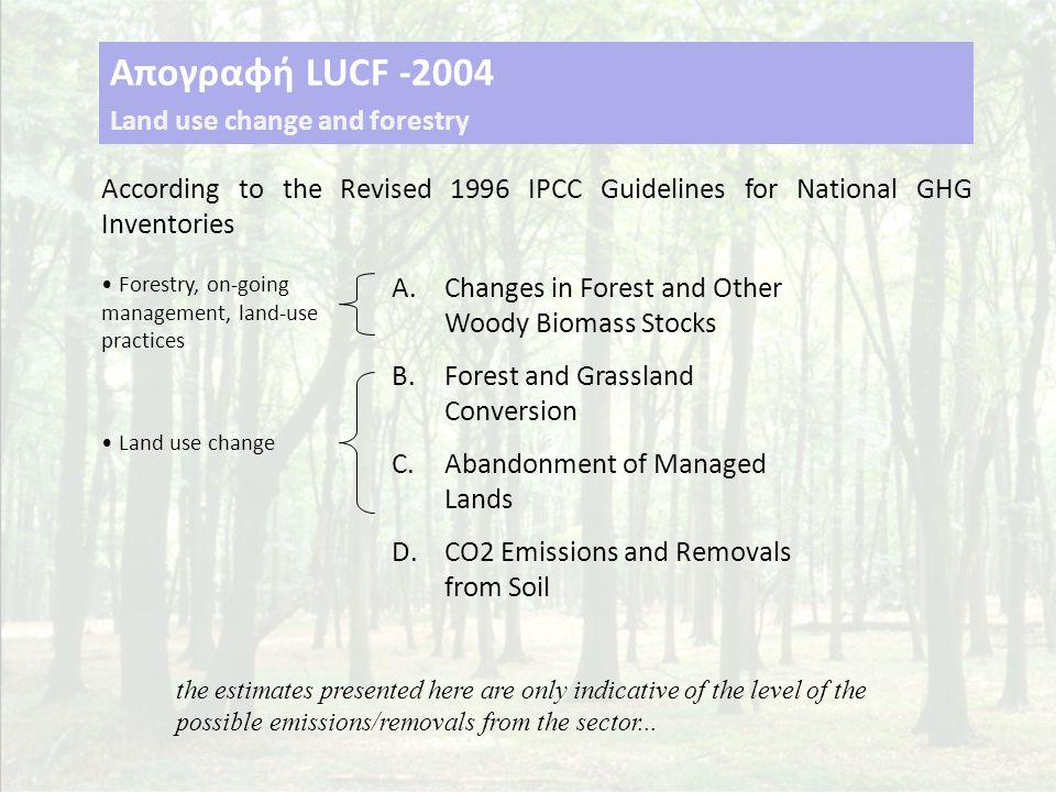 Απογραφή LUCF -2004 Land use change and forestry According to the Revised 1996 IPCC Guidelines for National GHG Inventories the estimates presented here are only indicative of the level of the possible emissions/removals from the sector...