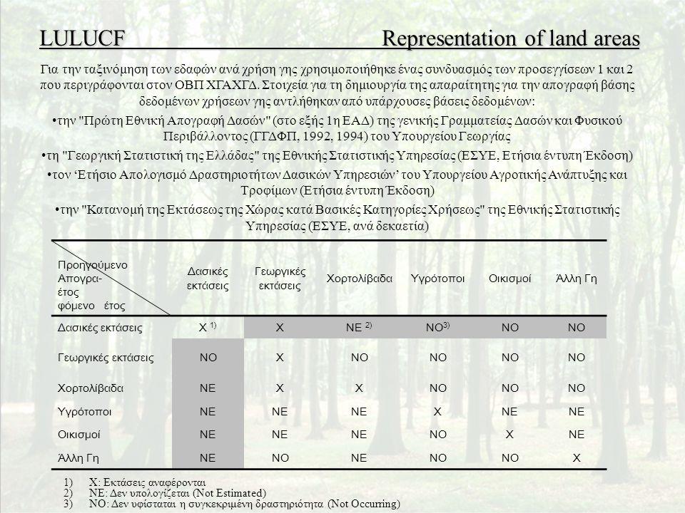 LULUCFRepresentation of land areas Για την ταξινόμηση των εδαφών ανά χρήση γης χρησιμοποιήθηκε ένας συνδυασμός των προσεγγίσεων 1 και 2 που περιγράφον