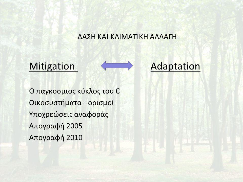 ΔΑΣΗ ΚΑΙ ΚΛΙΜΑΤΙΚΗ ΑΛΛΑΓΗ MitigationAdaptation Ο παγκοσμιος κύκλος του C Οικοσυστήματα - ορισμοί Υποχρεώσεις αναφοράς Απογραφή 2005 Απογραφή 2010