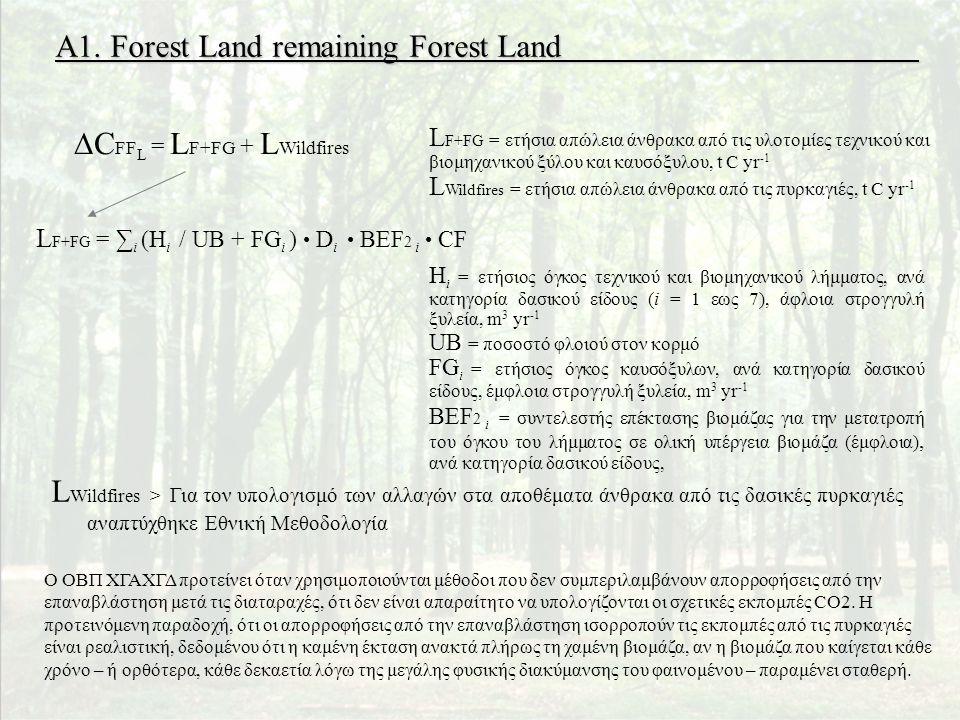 A1. Forest Land remaining Forest Land L F+FG = ∑ i (H i / UB + FG i ) • D i • BEF 2 i • CF ∆C FF L = L F+FG + L Wildfires L F+FG = ετήσια απώλεια άνθρ