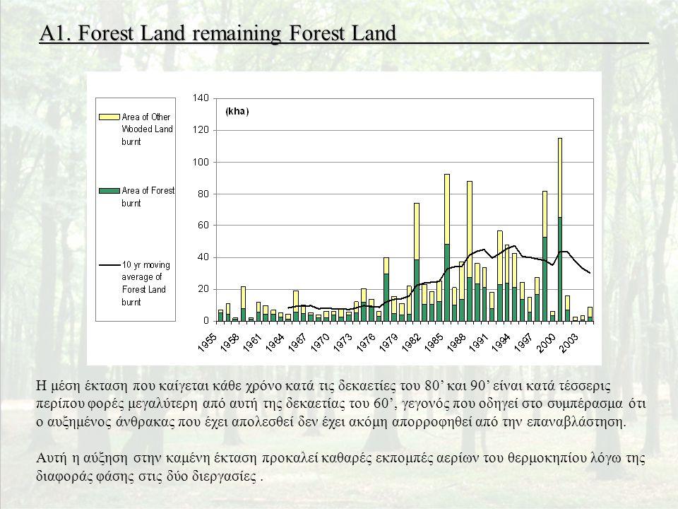 A1. Forest Land remaining Forest Land Η μέση έκταση που καίγεται κάθε χρόνο κατά τις δεκαετίες του 80' και 90' είναι κατά τέσσερις περίπου φορές μεγαλ