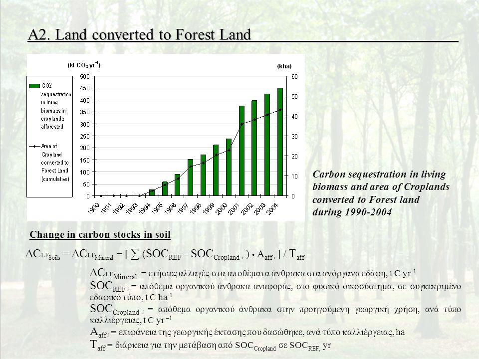 ∆C LF Soils = ∆C LF Mineral = [ ∑ i ( SOC REF – SOC Cropland i ) • A aff i ] / T aff A2. Land converted to Forest Land ∆C LF Mineral = ετήσιες αλλαγές