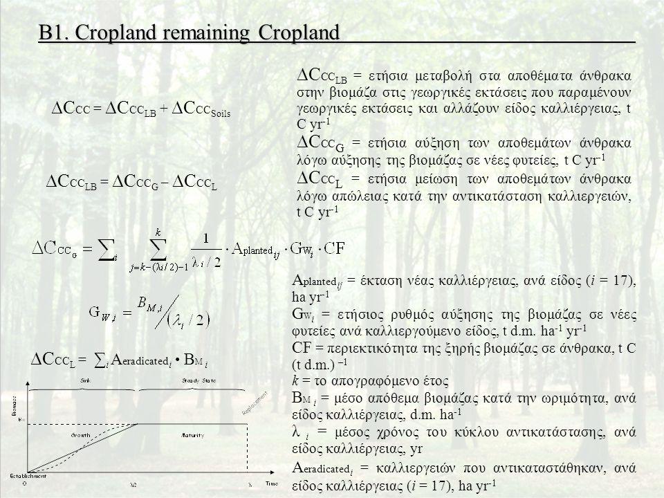 B1. Cropland remaining Cropland ∆C CC = ∆C CC LB + ∆C CC Soils ∆C CC LB = ∆C CC G – ∆C CC L ∆C CC LB = ετήσια μεταβολή στα αποθέματα άνθρακα στην βιομ