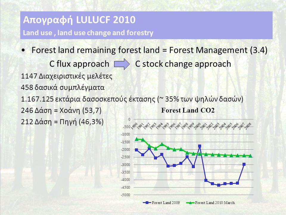 Απογραφή LULUCF 2010 Land use, land use change and forestry •Forest land remaining forest land = Forest Management (3.4) C flux approach C stock chang
