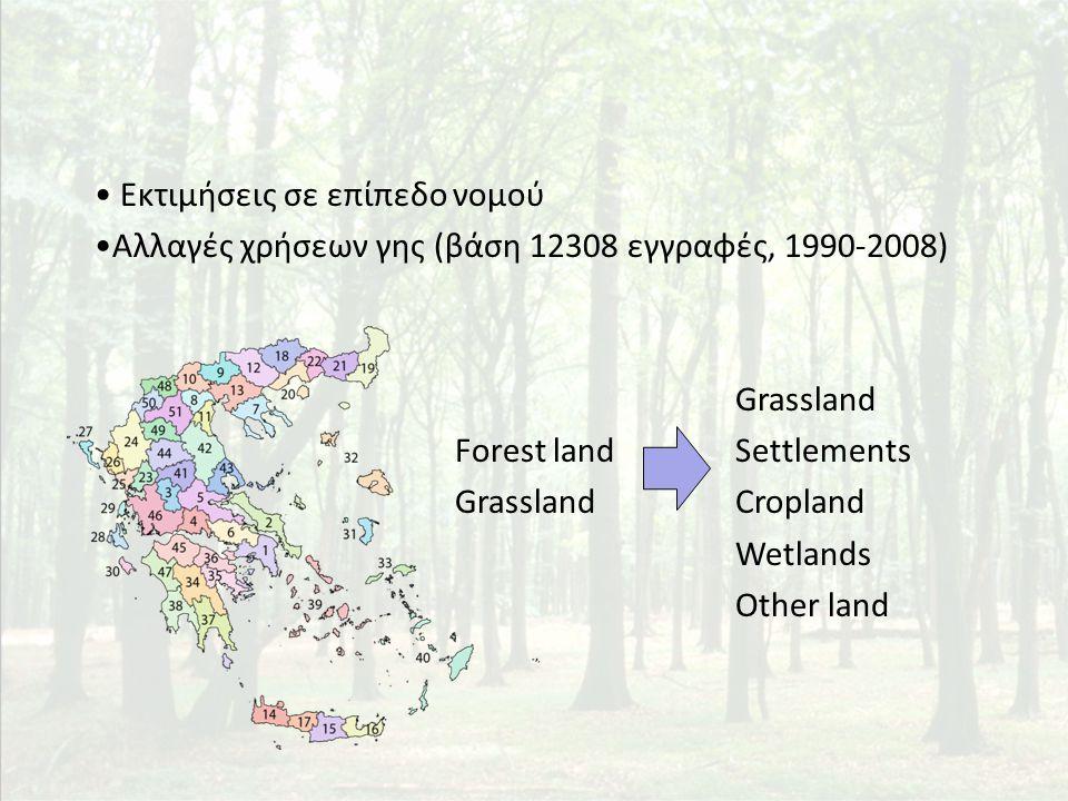 • Εκτιμήσεις σε επίπεδο νομού •Αλλαγές χρήσεων γης (βάση 12308 εγγραφές, 1990-2008) Grassland Forest landSettlements Grassland Cropland Wetlands Other land