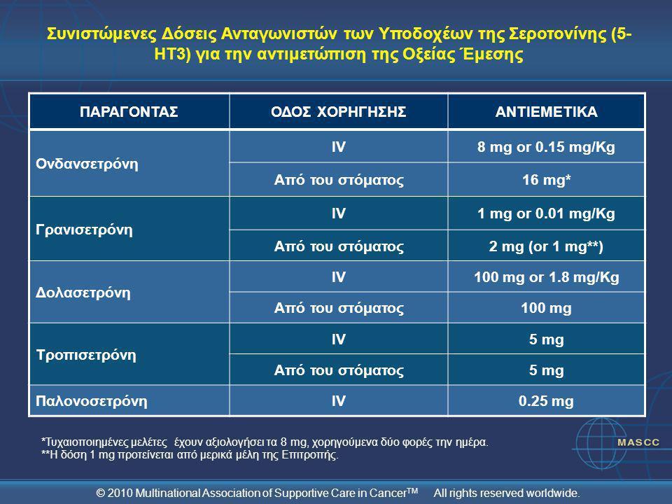 Συνιστώμενες Δόσεις Ανταγωνιστών των Υποδοχέων της Σεροτονίνης (5- HT3) για την αντιμετώπιση της Οξείας Έμεσης ΠΑΡΑΓΟΝΤΑΣΟΔΟΣ ΧΟΡΗΓΗΣΗΣΑΝΤΙΕΜΕΤΙΚΑ Ονδ
