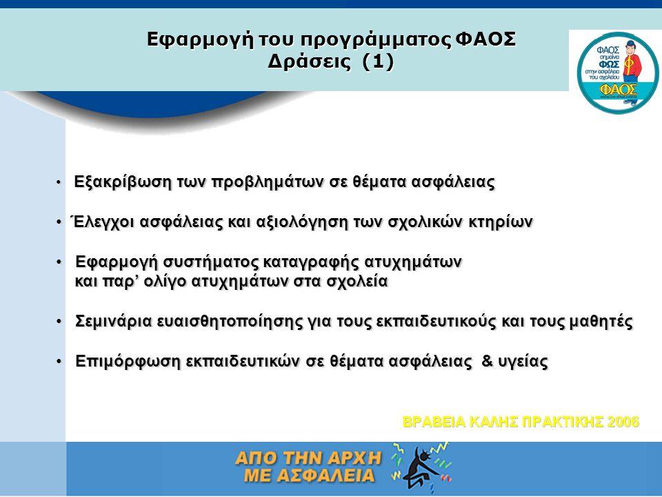 Εφαρμογή του προγράμματος ΦΑΟΣ Δράσεις (1) • Εξακρίβωση των προβλημάτων σε θέματα ασφάλειας • Έλεγχοι ασφάλειας και αξιολόγηση των σχολικών κτηρίων •