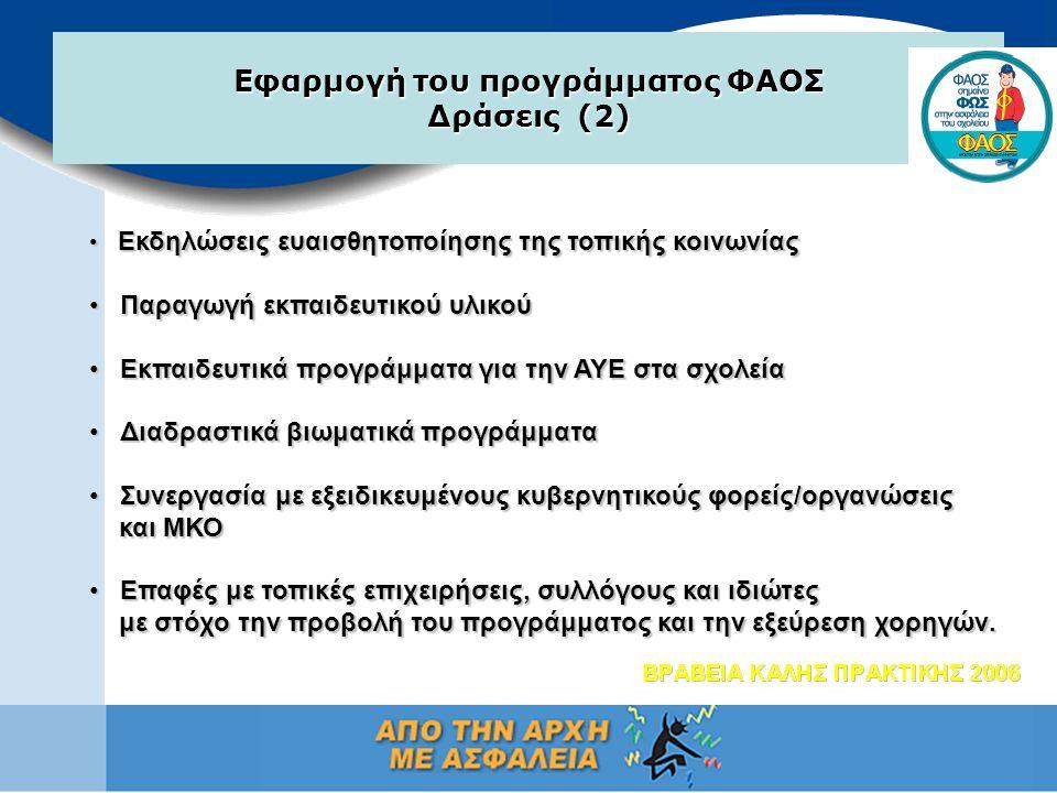Εφαρμογή του προγράμματος ΦΑΟΣ Δράσεις (2) • Εκδηλώσεις ευαισθητοποίησης της τοπικής κοινωνίας • Παραγωγή εκπαιδευτικού υλικού • Εκπαιδευτικά προγράμμ