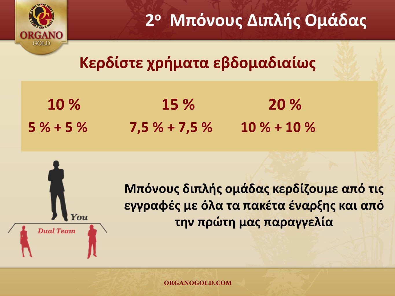 Κερδίστε χρήματα εβδομαδιαίως Μπόνους διπλής ομάδας κερδίζουμε από τις εγγραφές με όλα τα πακέτα έναρξης και από την πρώτη μας παραγγελία 2 ο Μπόνους Διπλής Ομάδας 10 % 15 % 20 % 5 % + 5 % 7,5 % + 7,5 % 10 % + 10 %