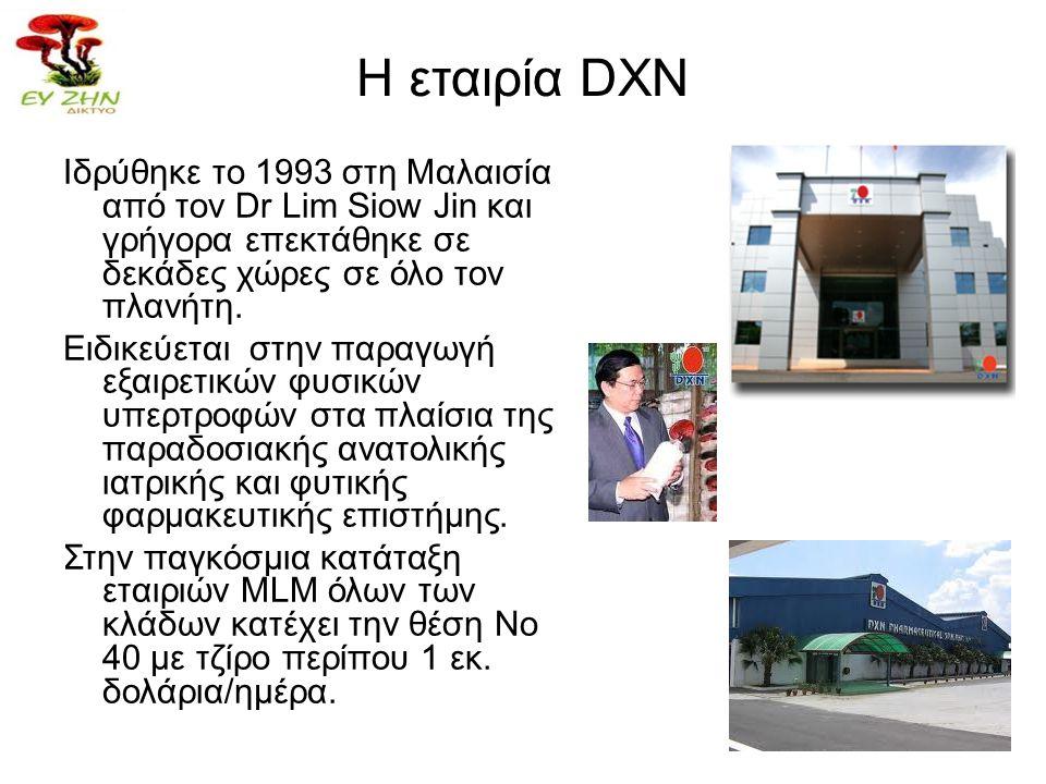 Η εταιρία DXN Ιδρύθηκε το 1993 στη Μαλαισία από τον Dr Lim Siow Jin και γρήγορα επεκτάθηκε σε δεκάδες χώρες σε όλο τον πλανήτη. Ειδικεύεται στην παραγ