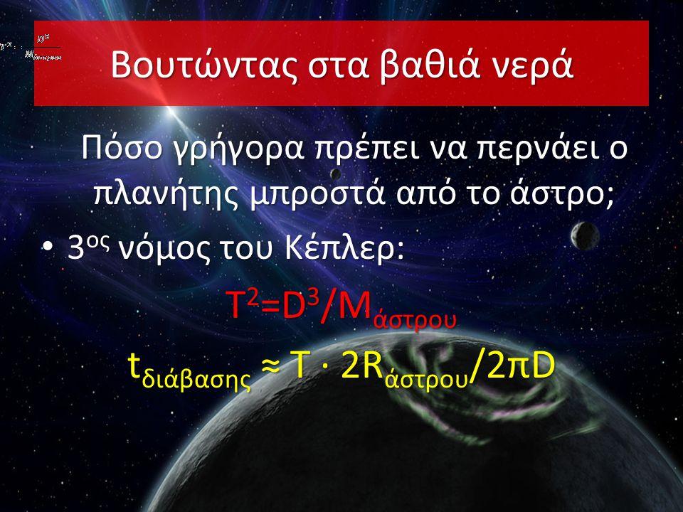 Πόσο γρήγορα πρέπει να περνάει ο πλανήτης μπροστά από το άστρο; • 3 ος νόμος του Κέπλερ: Τ 2 =D 3 /M άστρου t διάβασης ≈ Τ ∙ 2R άστρου /2πD