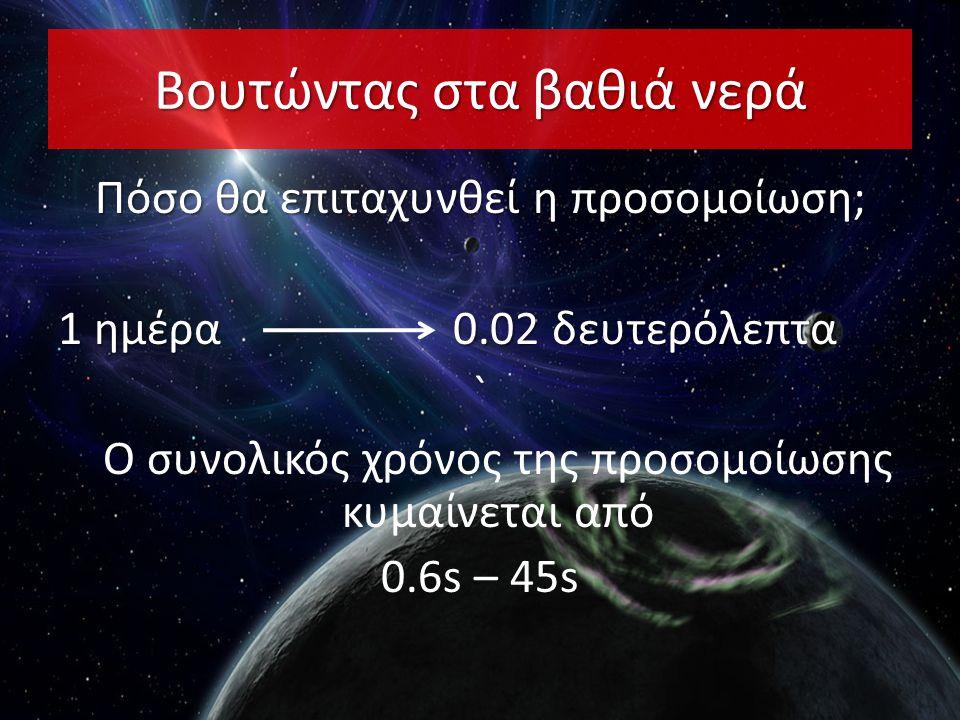 Βουτώντας στα βαθιά νερά Πόσο θα επιταχυνθεί η προσομοίωση; 1 ημέρα 0.02 δευτερόλεπτα ` Ο συνολικός χρόνος της προσομοίωσης κυμαίνεται από 0.6s – 45s