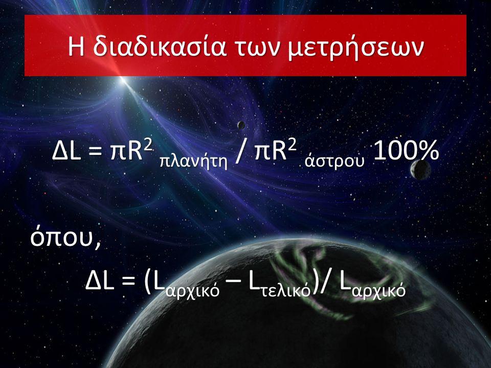 ΔL = πR 2 πλανήτη / πR 2 άστρου 100% όπου, ΔL = (L αρχικό – L τελικό )/ L αρχικό Η διαδικασία των μετρήσεων