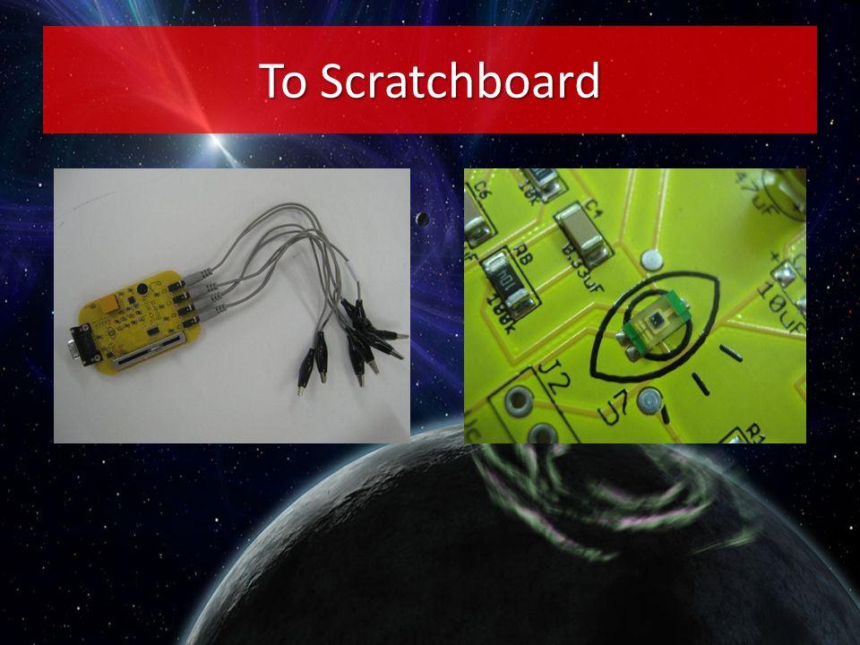 Το Scratchboard