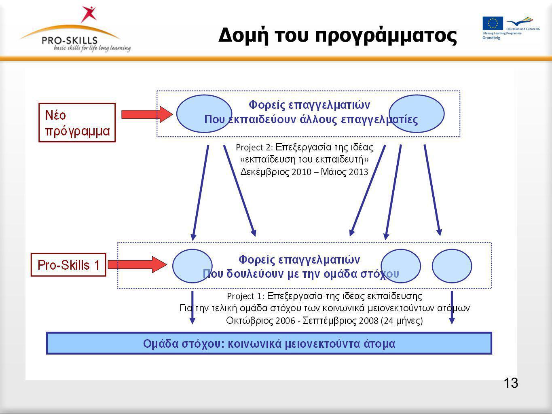 Δομή του προγράμματος 13