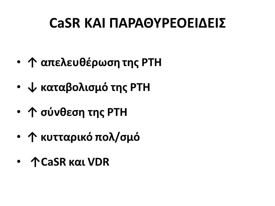 CaSR ΚΑΙ ΠΑΡΑΘΥΡΕΟΕΙΔΕΙΣ • ↑ απελευθέρωση της PTH • ↓ καταβολισμό της PTH • ↑ σύνθεση της PTH • ↑ κυτταρικό πολ/σμό • ↑CaSR και VDR