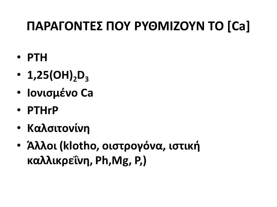 ΠΑΡΑΓΟΝΤΕΣ ΠΟΥ ΡΥΘΜΙΖΟΥΝ ΤΟ [Ca] • PTH • 1,25(ΟΗ) 2 D 3 • Ιονισμένο Ca • PTHrP • Καλσιτονίνη • Άλλοι (klotho, οιστρογόνα, ιστική καλλικρεΐνη, Ph,Mg, P,)