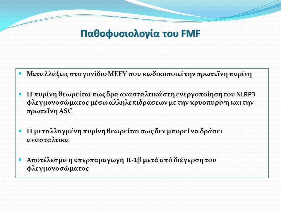 Παθοφυσιολογία του FMF  Μεταλλάξεις στο γονίδιο ΜEFV που κωδικοποιεί την πρωτεΐνη πυρίνη  Η πυρίνη θεωρείται πως δρα ανασταλτικά στη ενεργοποίηση του NLRP3 φλεγμονοσώματος μέσω αλληλεπιδράσεων με την κρυοπυρίνη και την πρωτεΐνη ASC  Η μεταλλαγμένη πυρίνη θεωρείται πως δεν μπορεί να δράσει ανασταλτικά  Αποτέλεσμα η υπερπαραγωγή IL-1β μετά από διέγερση του φλεγμονοσώματος