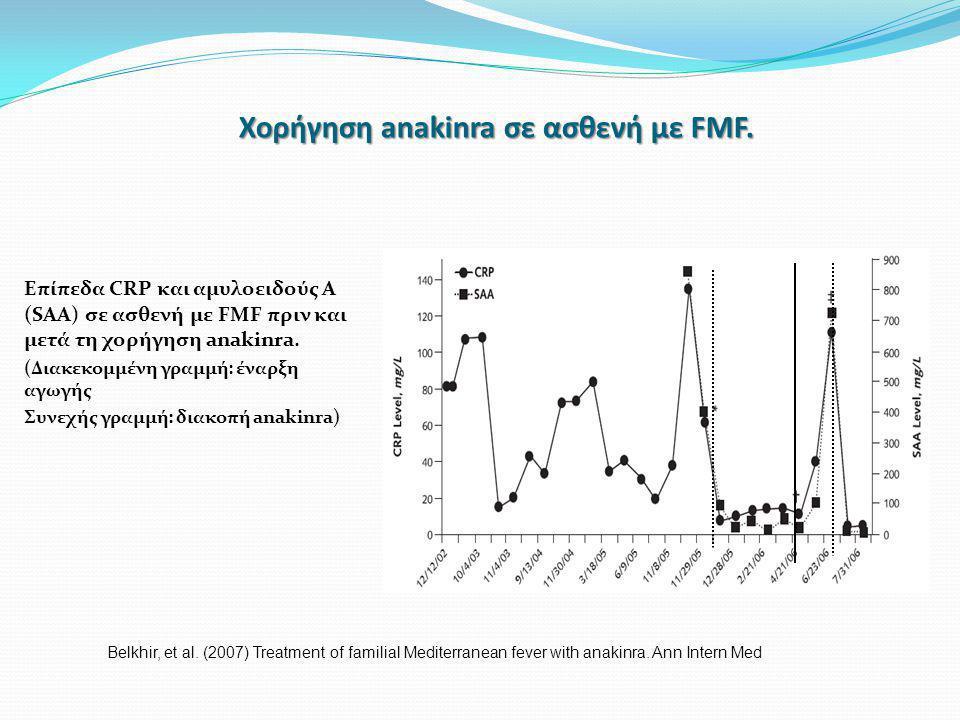 Χορήγηση anakinra σε ασθενή με FMF. Επίπεδα CRP και αμυλοειδούς Α (SAA) σε ασθενή με FMF πριν και μετά τη χορήγηση anakinra. (Διακεκομμένη γραμμή: ένα